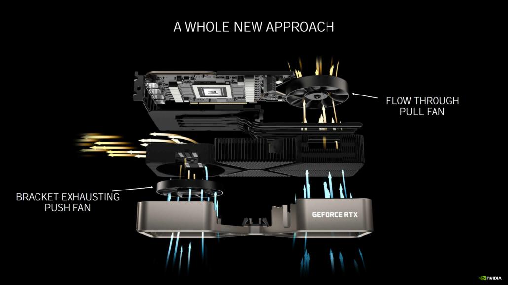 nvidia-geforce-rtx-30-series-deep-dive_rtx-3080_rtx-3090_rtx-3070_ampere-ga102_ampere-ga104_gpu_graphics-cards_52