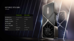 nvidia-geforce-rtx-30-series-deep-dive_rtx-3080_rtx-3090_rtx-3070_ampere-ga102_ampere-ga104_gpu_graphics-cards_55