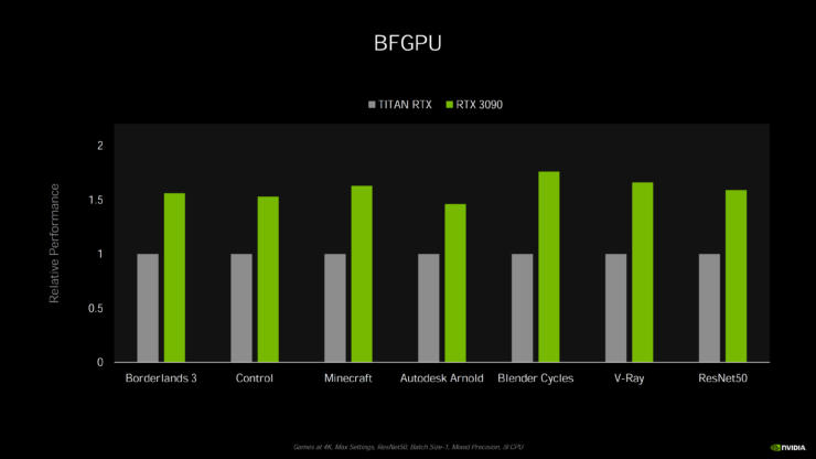 nvidia-geforce-rtx-30-series-deep-dive_rtx-3080_rtx-3090_rtx-3070_ampere-ga102_ampere-ga104_gpu_graphics-cards_57