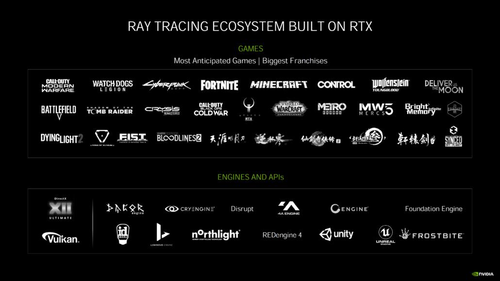 NVIDIA GeForce RTX 30 Series Deep Dive RTX 3080 RTX 3090 RTX 3070 Ampere GA102 Ampere GA104 GPU Graphics Cards 58