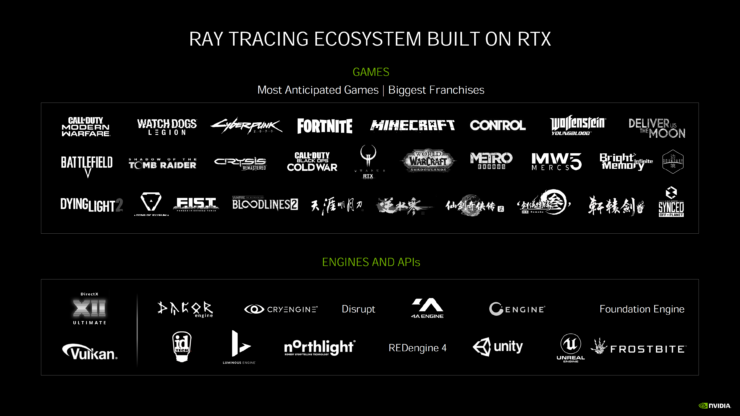 nvidia-geforce-rtx-30-series-deep-dive_rtx-3080_rtx-3090_rtx-3070_ampere-ga102_ampere-ga104_gpu_graphics-cards_58