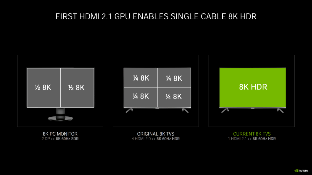 nvidia-geforce-rtx-30-series-deep-dive_rtx-3080_rtx-3090_rtx-3070_ampere-ga102_ampere-ga104_gpu_graphics-cards_69