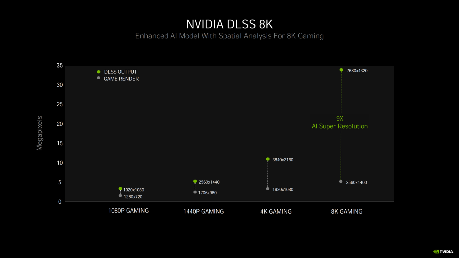 nvidia-geforce-rtx-30-series-deep-dive_rtx-3080_rtx-3090_rtx-3070_ampere-ga102_ampere-ga104_gpu_graphics-cards_70