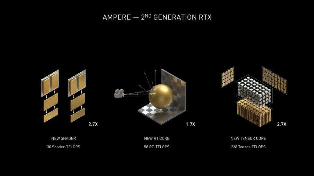 NVIDIA GeForce RTX 30 Series Graphics Cards_2nd Gen RTX