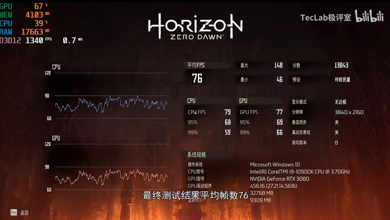 nvidia-geforce-rtx-3080-horizon-zero-dawn