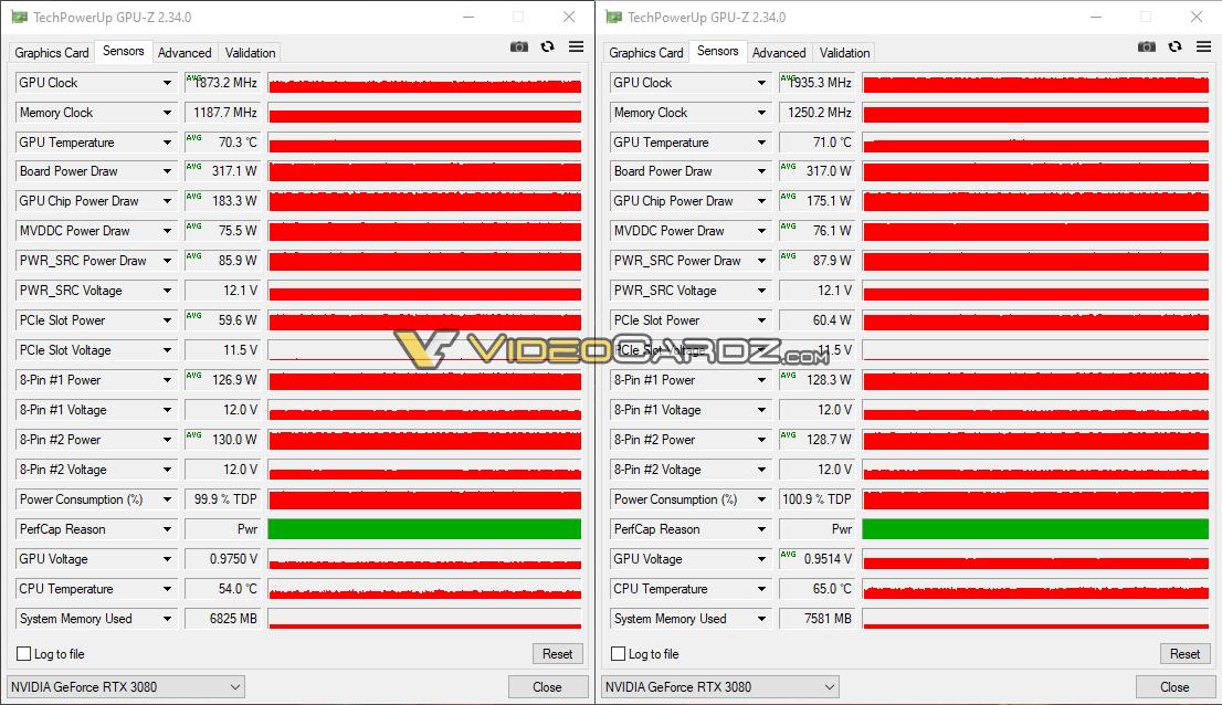 https://cdn.wccftech.com/wp-content/uploads/2020/09/NVIDIA-GeForce-RTX-3080-Memory-OC-Test.png