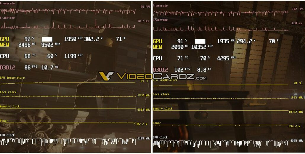 NVIDIA GeForce RTX 3080 Overclock Stability Test (Left: Stock / Right: Overclocked). (Image Credits: Videocardz)