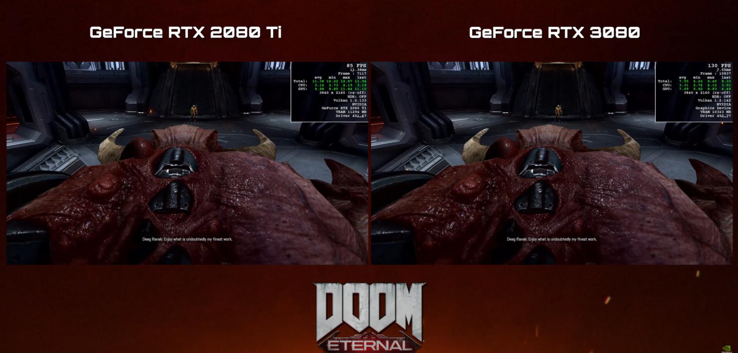 nvidia-geforce-rtx-3080-vs-geforce-rtx-2080-ti-4k-gaming-performance_doom-eternal_1