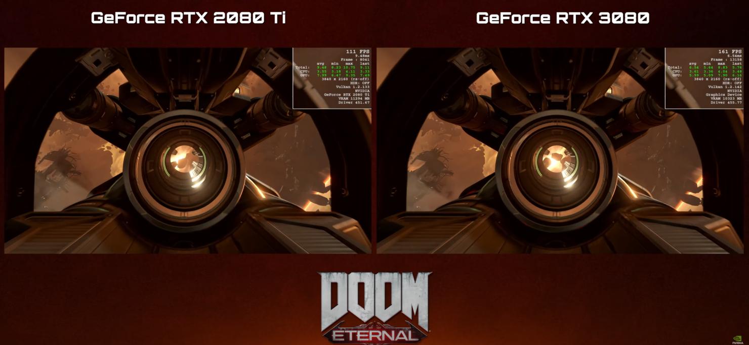 nvidia-geforce-rtx-3080-vs-geforce-rtx-2080-ti-4k-gaming-performance_doom-eternal_2