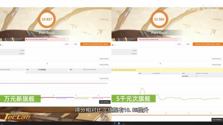 nvidia-rtx-3090-vs-rtx-3080-port-royal