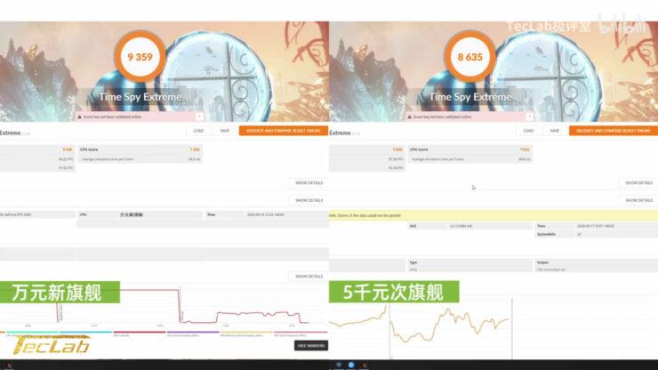nvidia-rtx-3090-vs-rtx-3080-time-spy-extreme-1200x675