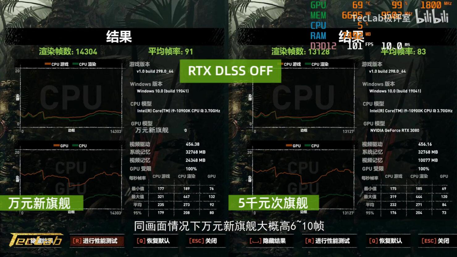 rtx-3090-vs-rtx-3080-rtx-dlss-off-tomb-radier