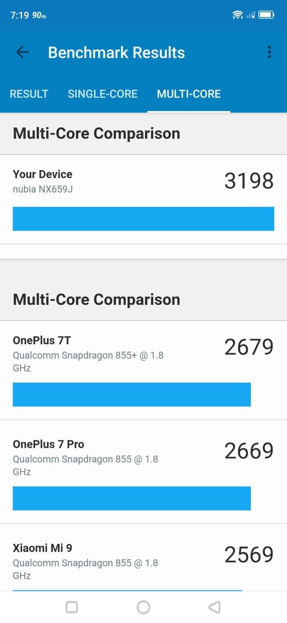 Red Magic 5S Geekbench Benchmarks 2