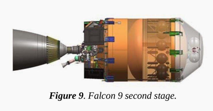 Diagram SpaceX Falcon 9 druga stopnja
