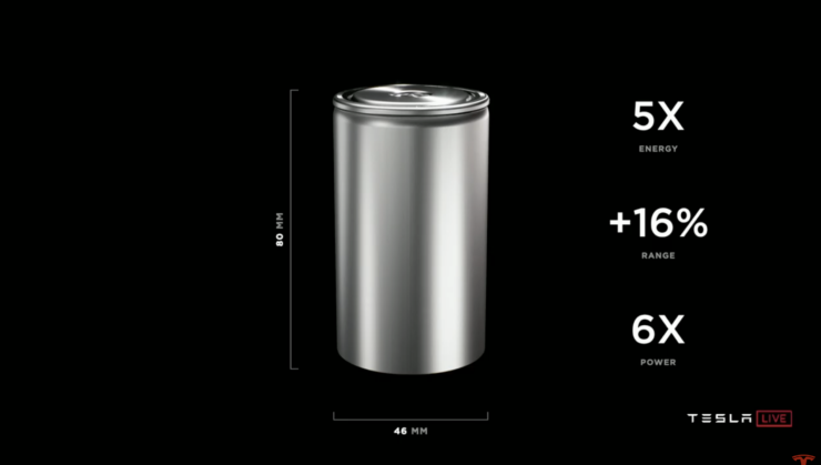 tesla-battery-day-2020-4680-new-cell