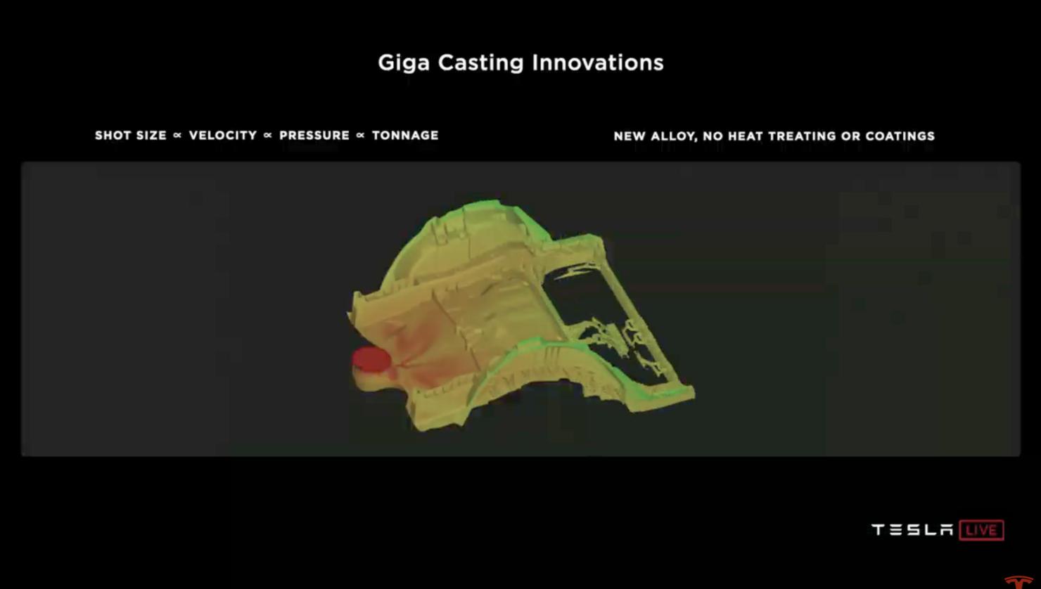 Tesla manufacturing single pice parts