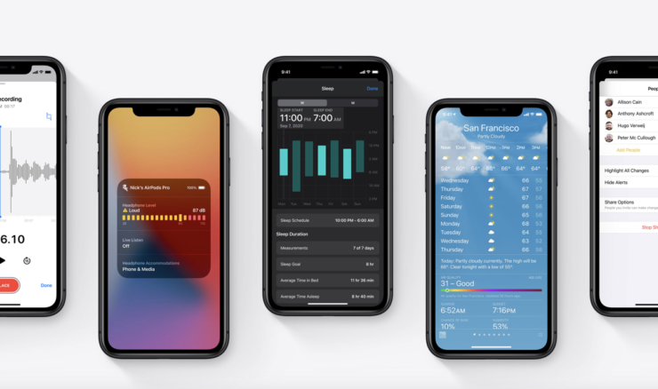 These are all iOS 14 and iPadOS 14 compatible iPhones and iPads