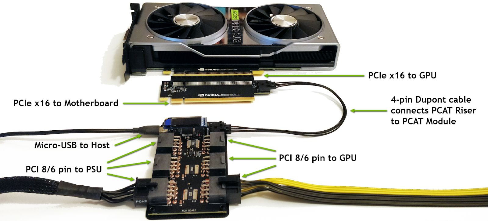 How Nvidia S Pcat Is Changing The Way We Test Graphics Card Power