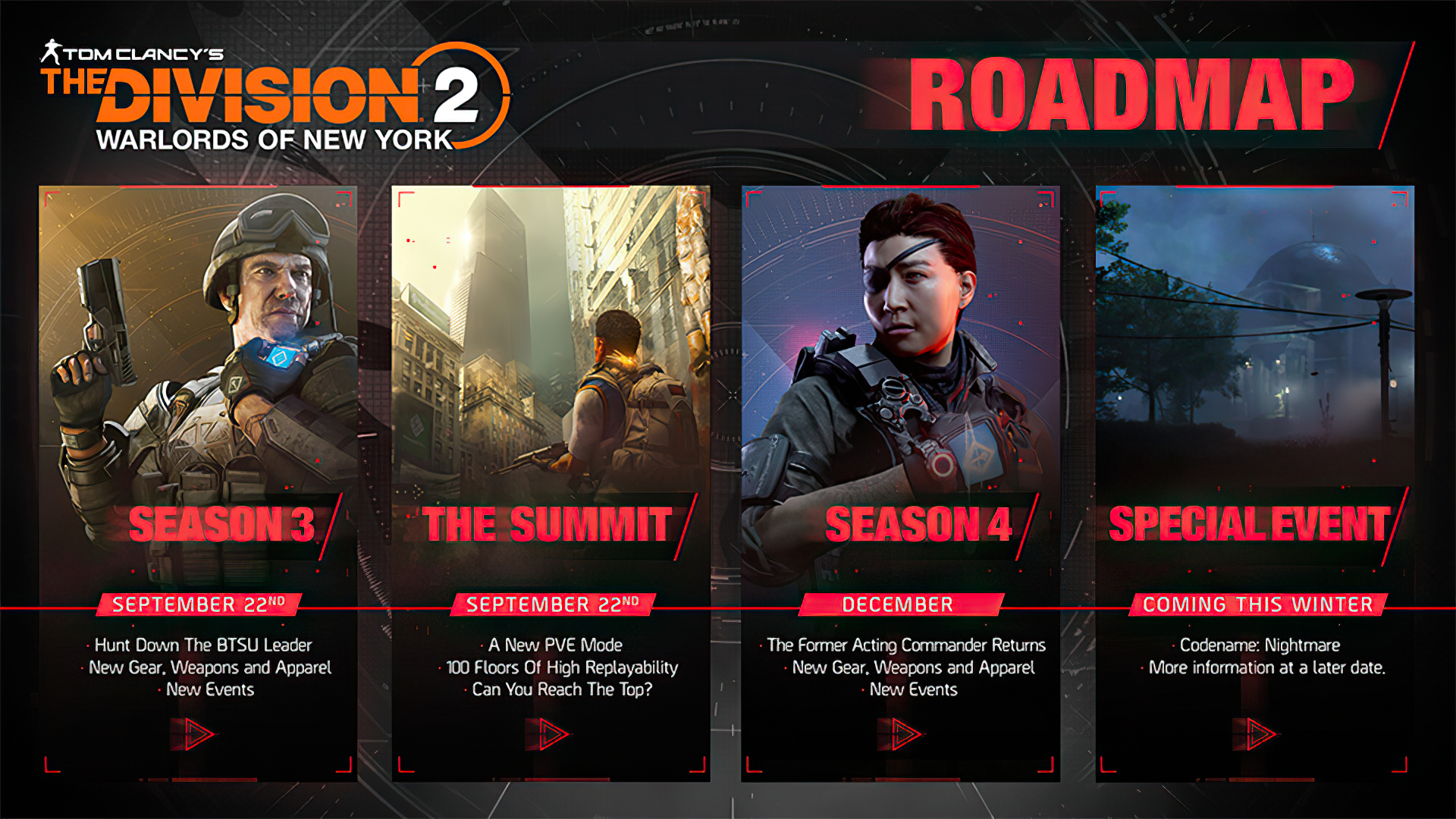 The Division 2 Reveals 2020 Content Roadmap Will Be Compatible With Next Gen