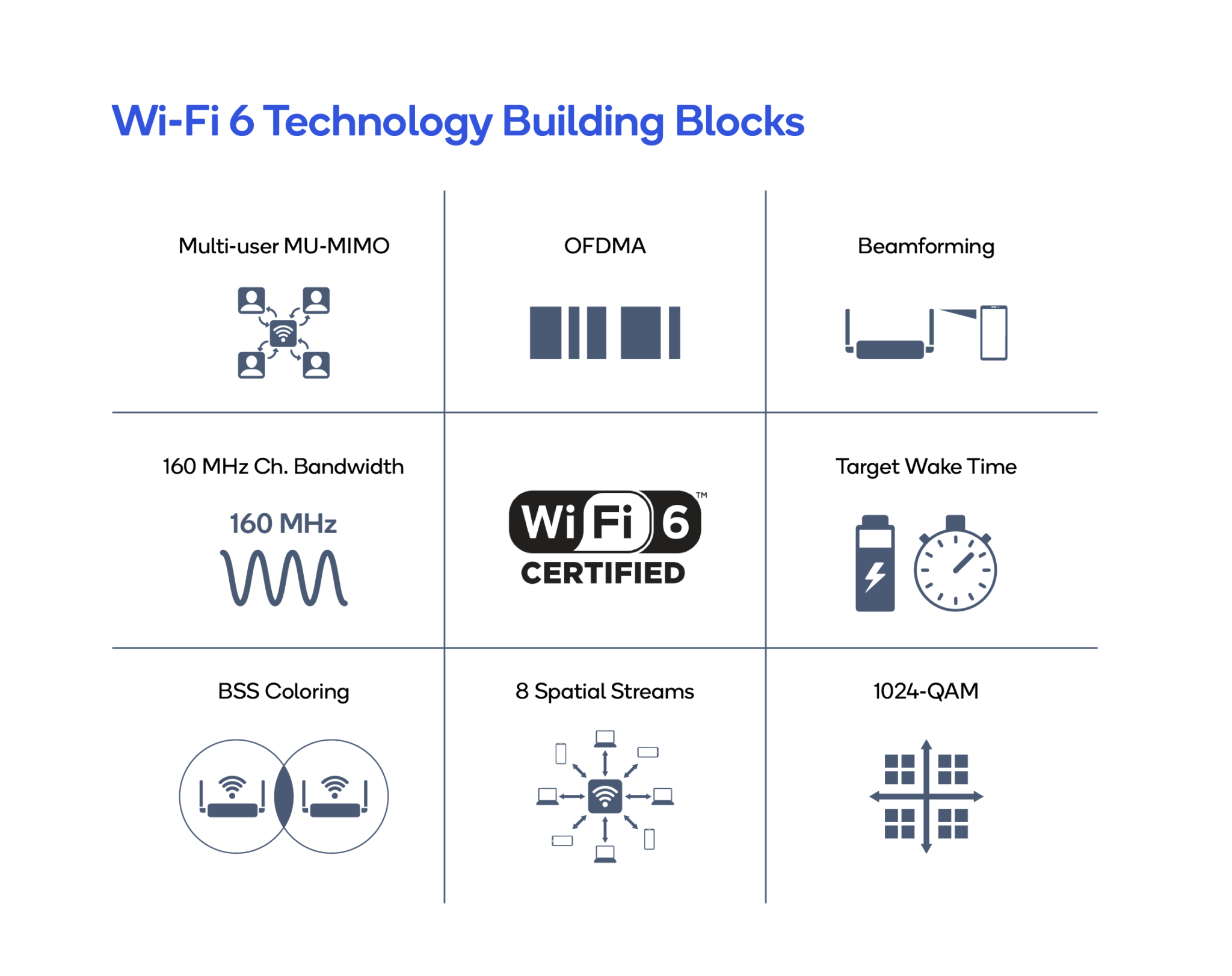 Mercku Unveils Wi-Fi 6-Ready Mesh Router