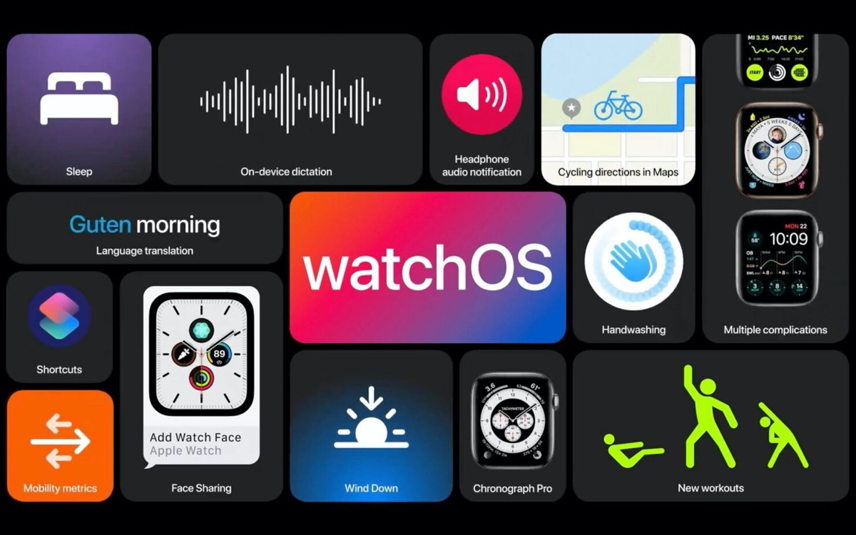 watchOS 7 changelog
