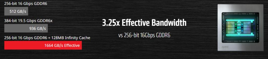 eficiencia de banda