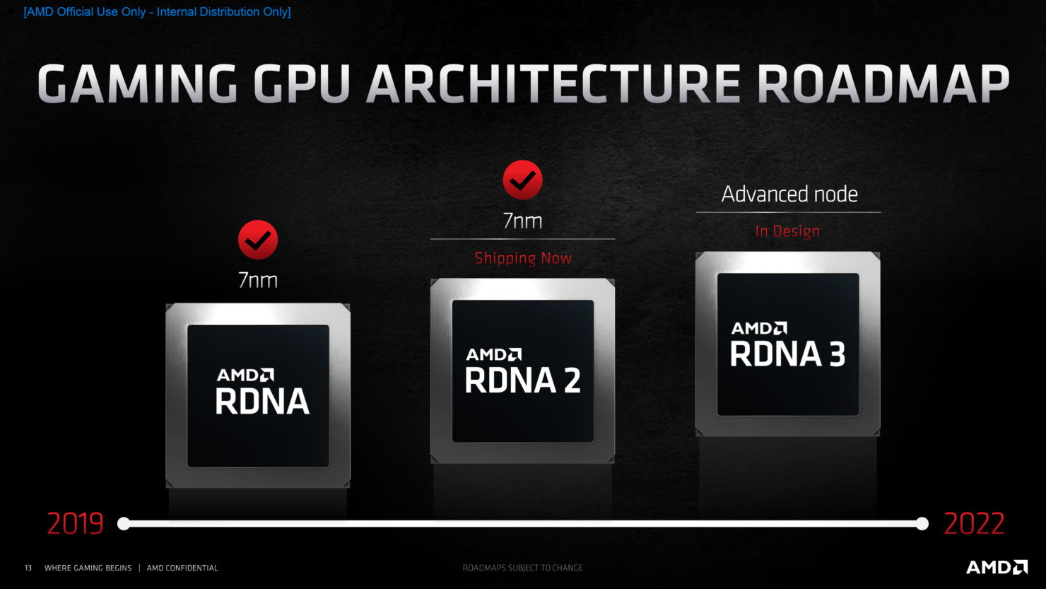 amd-radeon-rx-6000-series-graphics-cards_rdna-2-big-navi-gpu-architecture_10