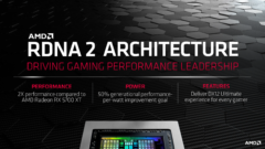 amd-radeon-rx-6000-series-graphics-cards_rdna-2-big-navi-gpu-architecture_2