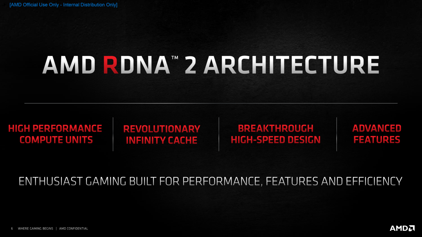 amd-radeon-rx-6000-series-graphics-cards_rdna-2-big-navi-gpu-architecture_3