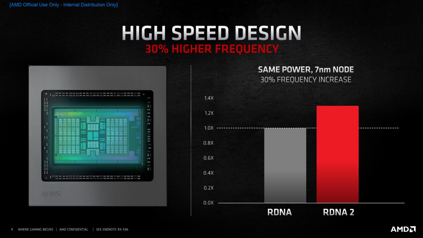 amd-radeon-rx-6000-series-graphics-cards_rdna-2-big-navi-gpu-architecture_6