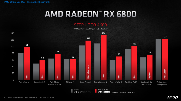 amd-radeon-rx-6000-series-graphics-cards_rdna-2-big-navi-gpu_radeon-rx-6800_2