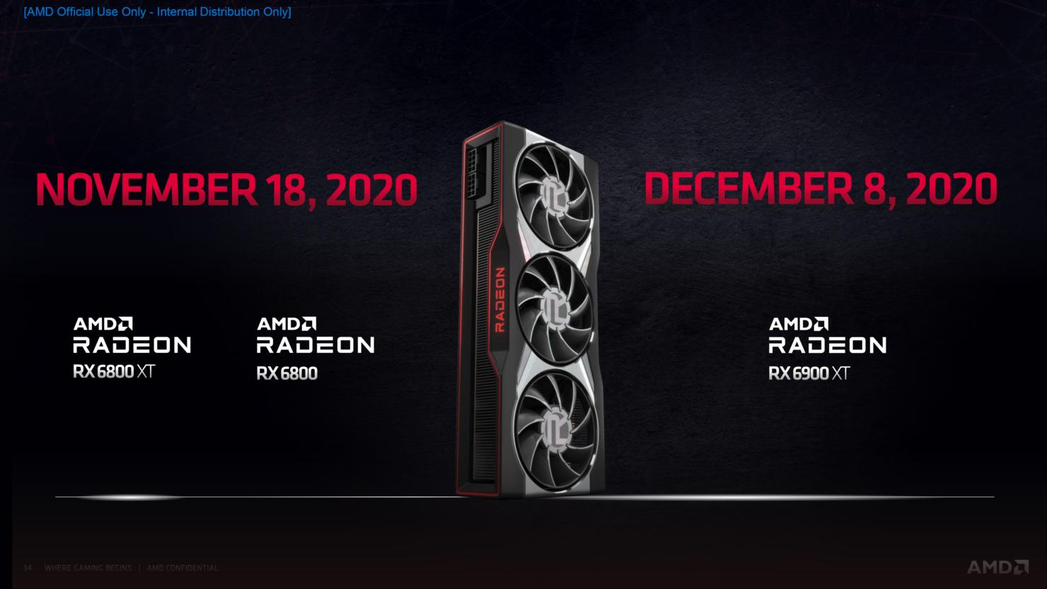 amd-radeon-rx-6000-series-graphics-cards_rdna-2-big-navi-gpu_radeon-rx-6900-xt_6