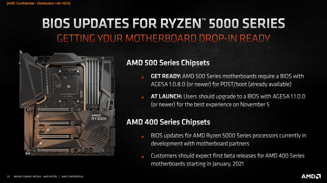 AMD Mulai Meluncurkan Zen 3 Support Ke 500 Series Motherboards Seperti Yang Dijanjikan