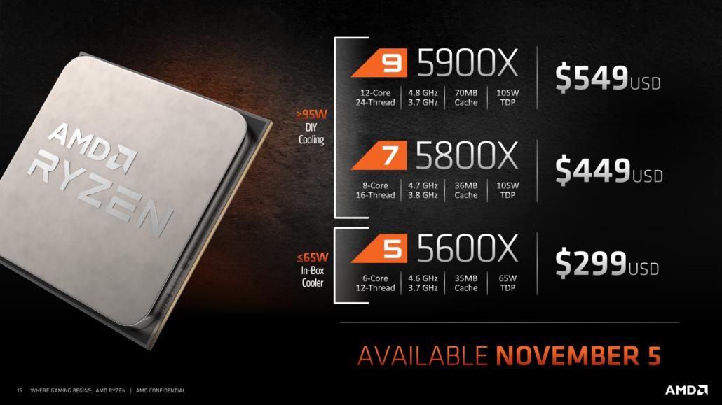 AMD Ryzen 5000 Desktop CPUs Zen 3 Vermeer 14