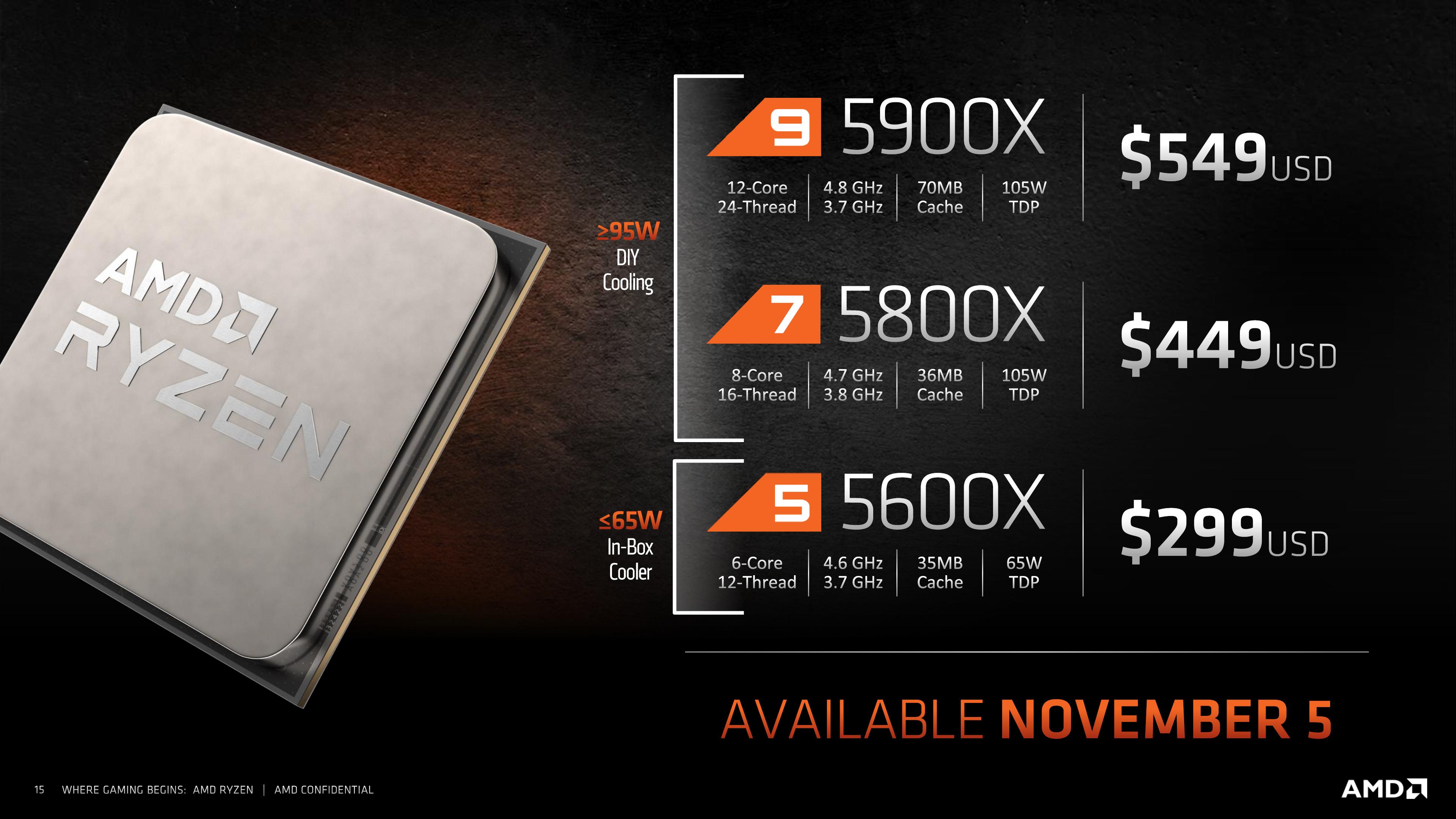 AMD-Ryzen-5000-Desktop-CPUs_Zen-3-Vermeer_14.png