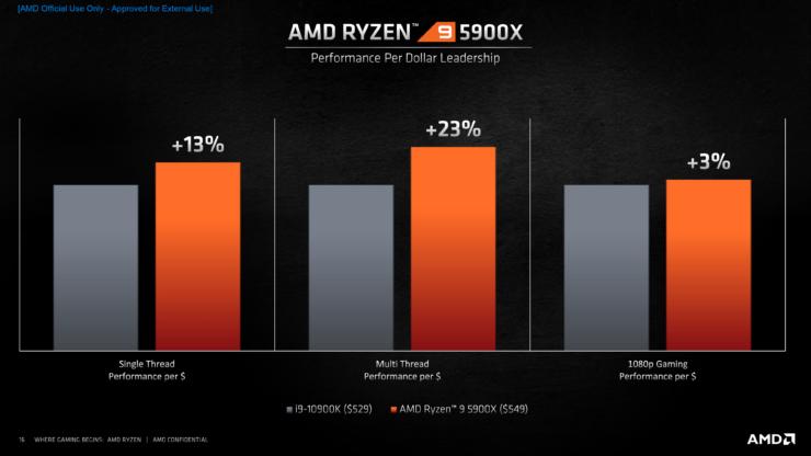 amd-ryzen-5000-desktop-cpus_zen-3-vermeer_15-2