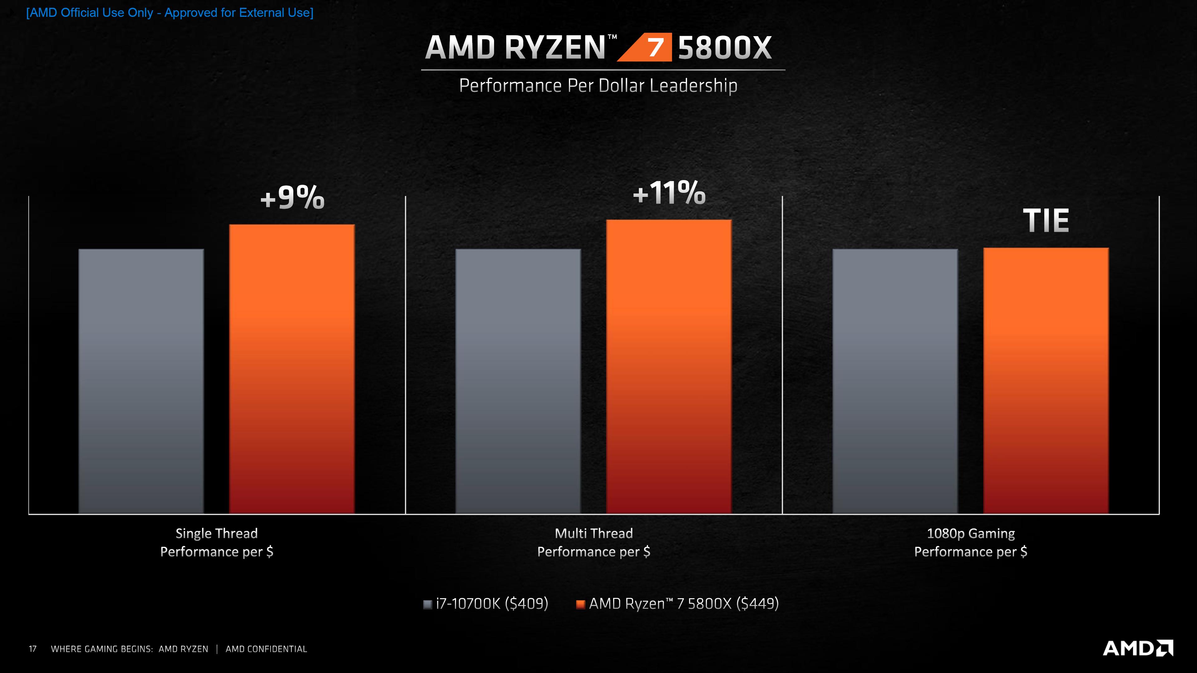 AMD Ryzen 5000 Desktop CPUs Zen 3 Vermeer 16