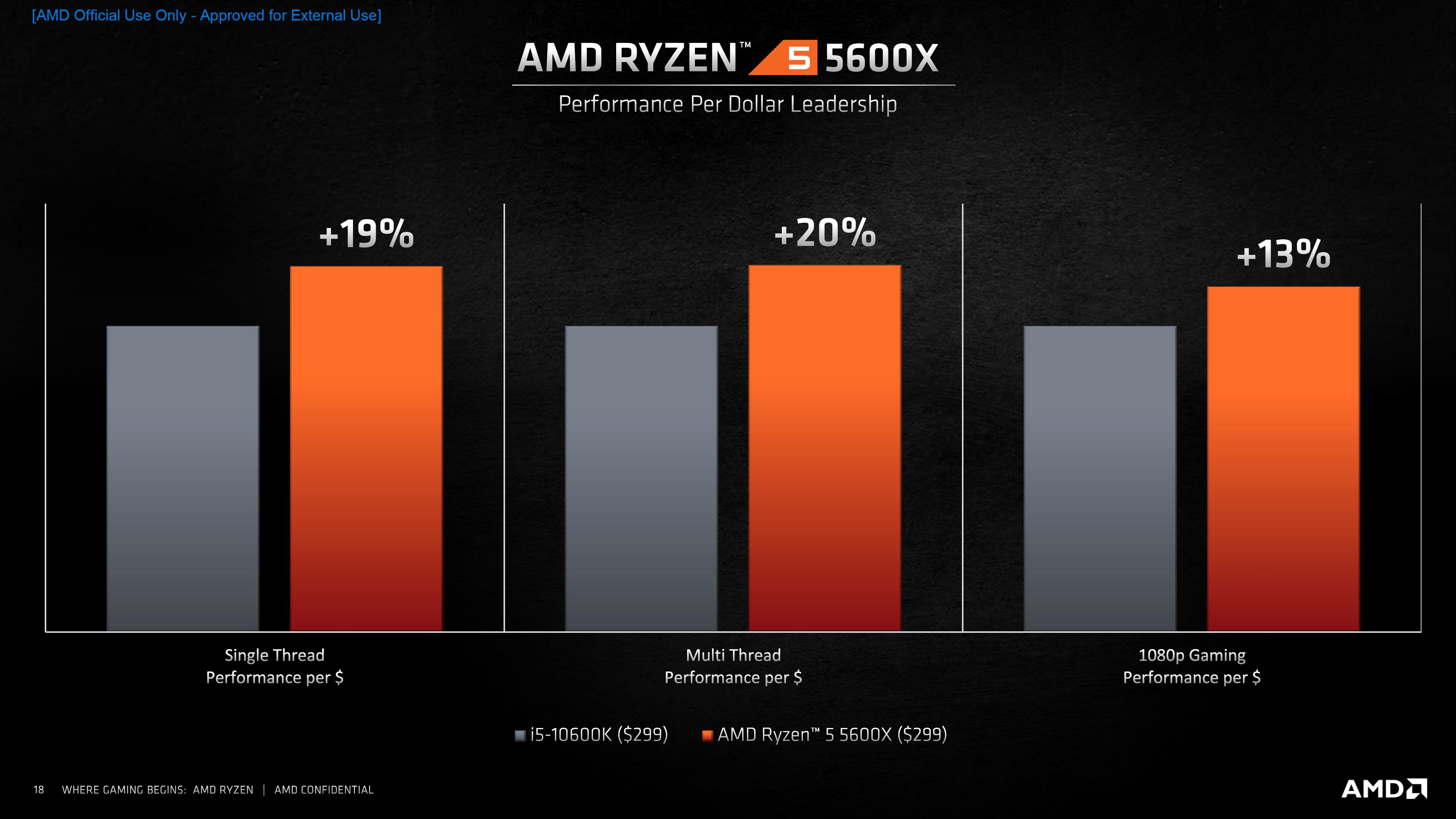 AMD Ryzen 5000 Desktop CPUs Zen 3 Vermeer 17