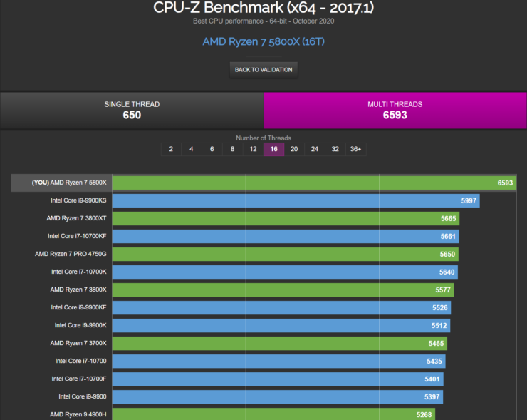 amd-ryzen-7-5800x-8-core-desktop-cpu_multi-thread-benchmark-performance-leak_cpu-z_1