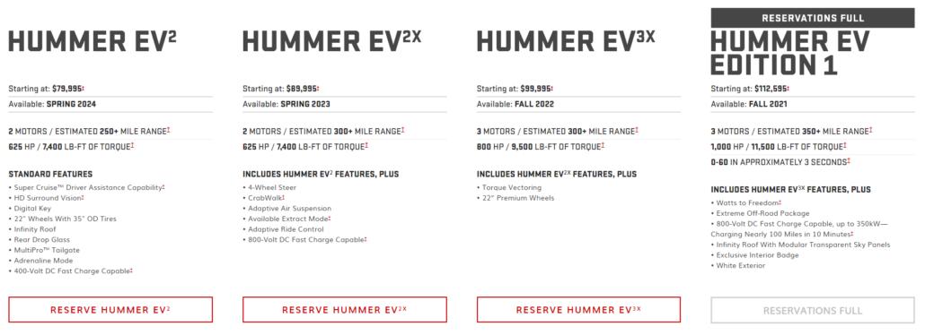 Hummer EV Edition 1 reservations