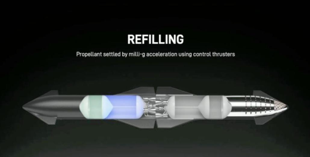 SpaceX Rocket Re-fueling