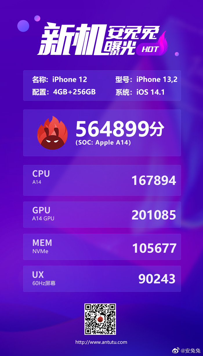iphone-12-and-iphone-12-pro-antutu-benchmark-results-2