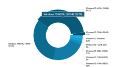 windows-10-adoption-rate-3