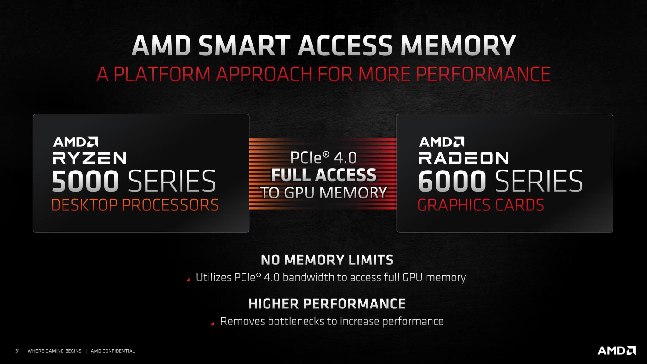 Semua MSI's X570, B550 & A520 Motherboards Mendukung AMD's Smart Access Memory Feature