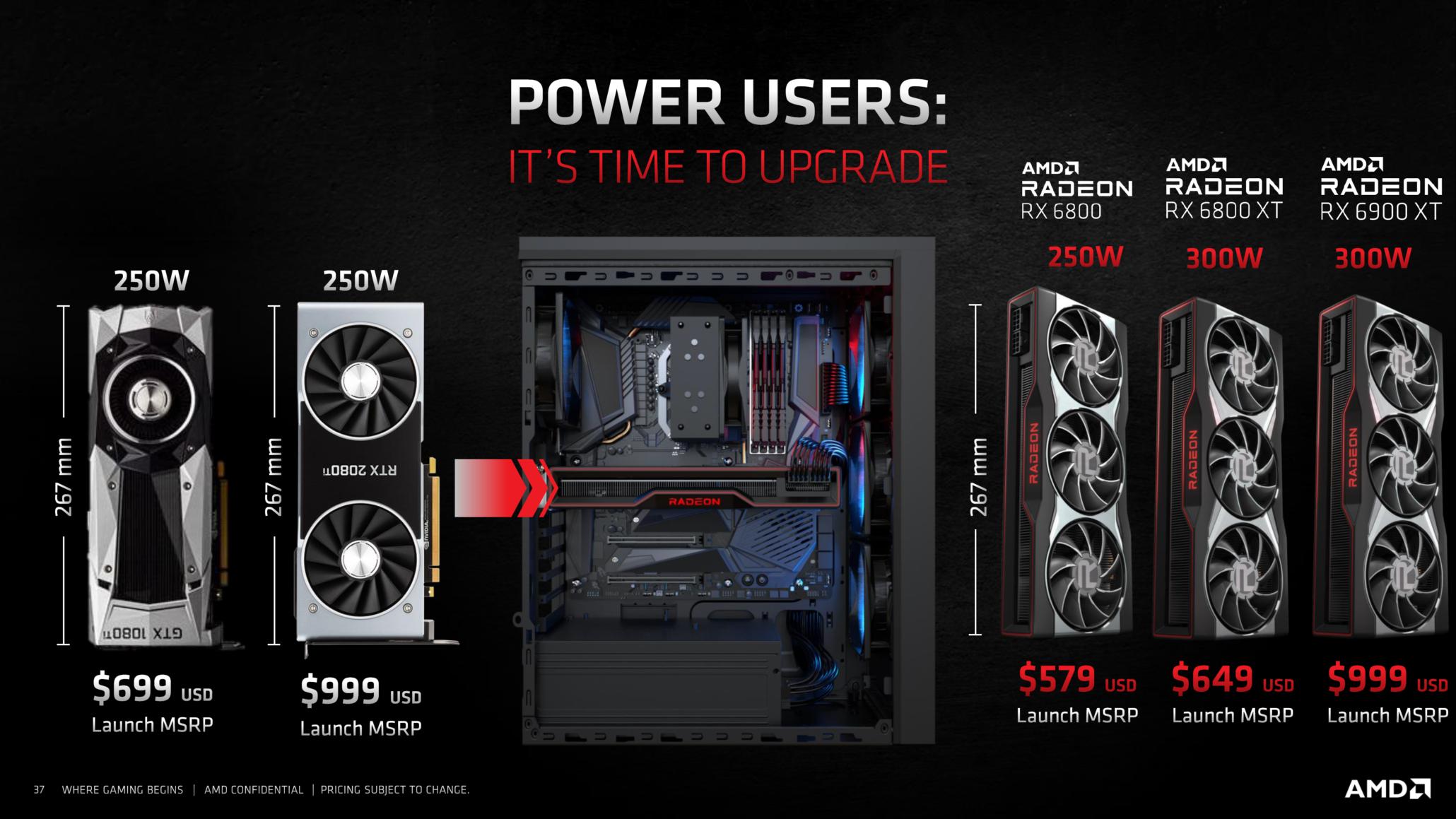 AMD Akan Mengakhiri Radeon RX 6900 XT, RX 6800 XT, RX 6800 Reference Models, Akan Fokus pada Custom AIB Variants