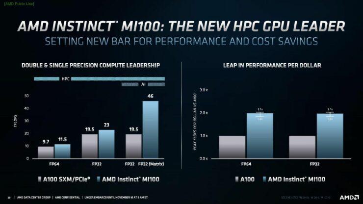 amd-instinct-mi100-hpc-gpu-accelerator_2