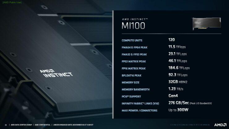 amd-instinct-mi100-hpc-gpu-accelerator_3