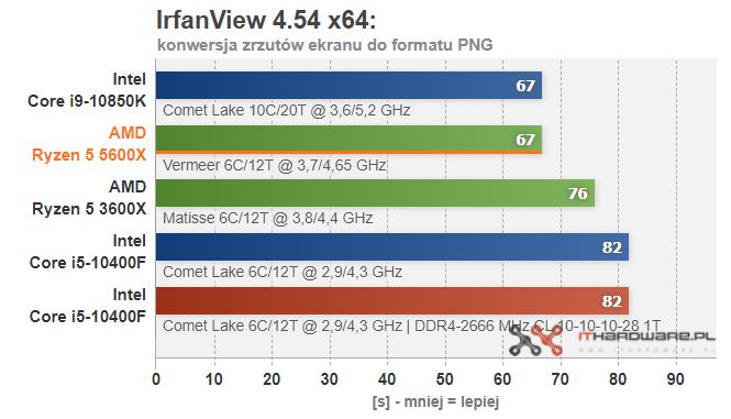 amd-ryzen-5-5600x-infran-view