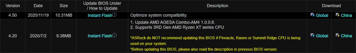 asrock-amd-ryzen-5000-desktop-cpu-support_b450_x470_agesa-1-1-0-0