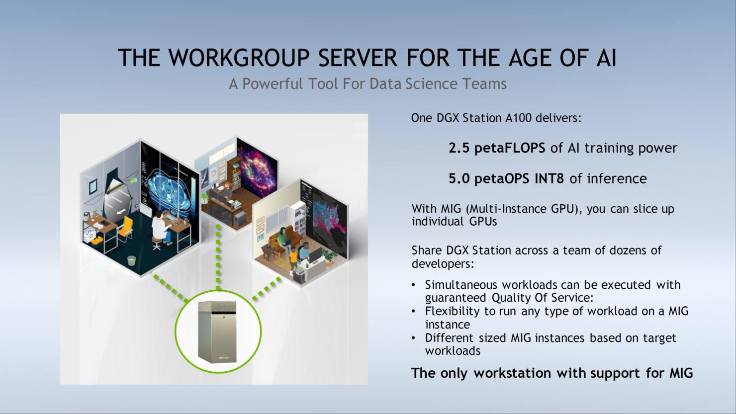 nvidia-dgx-station-a100_official_presentation_5